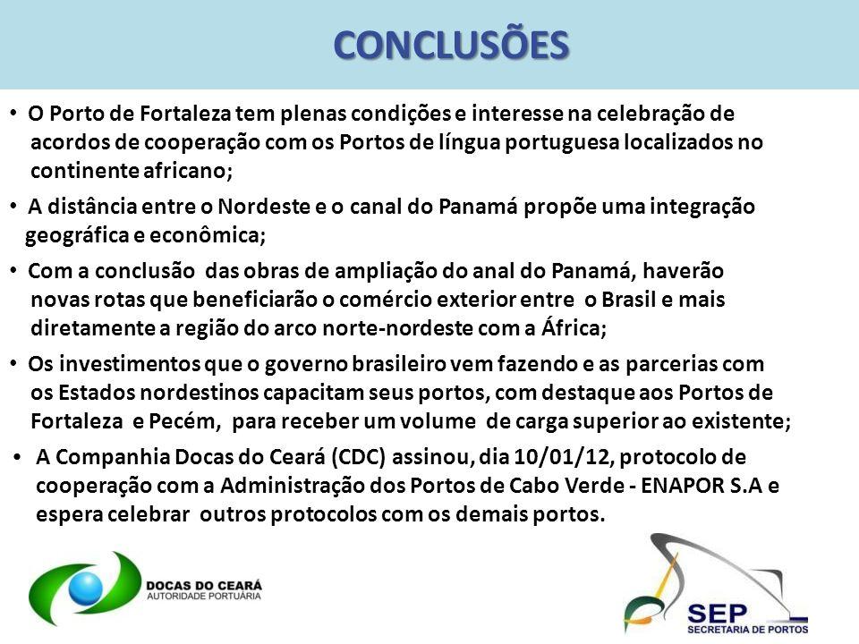 CONCLUSÕES O Porto de Fortaleza tem plenas condições e interesse na celebração de acordos de cooperação com os Portos de língua portuguesa localizados