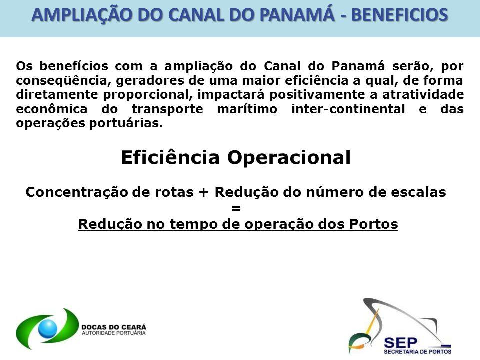 AMPLIAÇÃO DO CANAL DO PANAMÁ - BENEFICIOS Os benefícios com a ampliação do Canal do Panamá serão, por conseqüência, geradores de uma maior eficiência