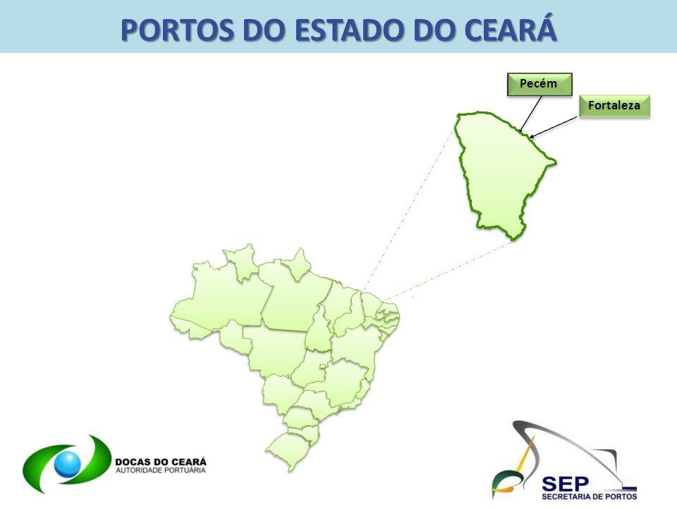 PORTOS DO ESTADO DO CEARÁ Fortaleza Pecém
