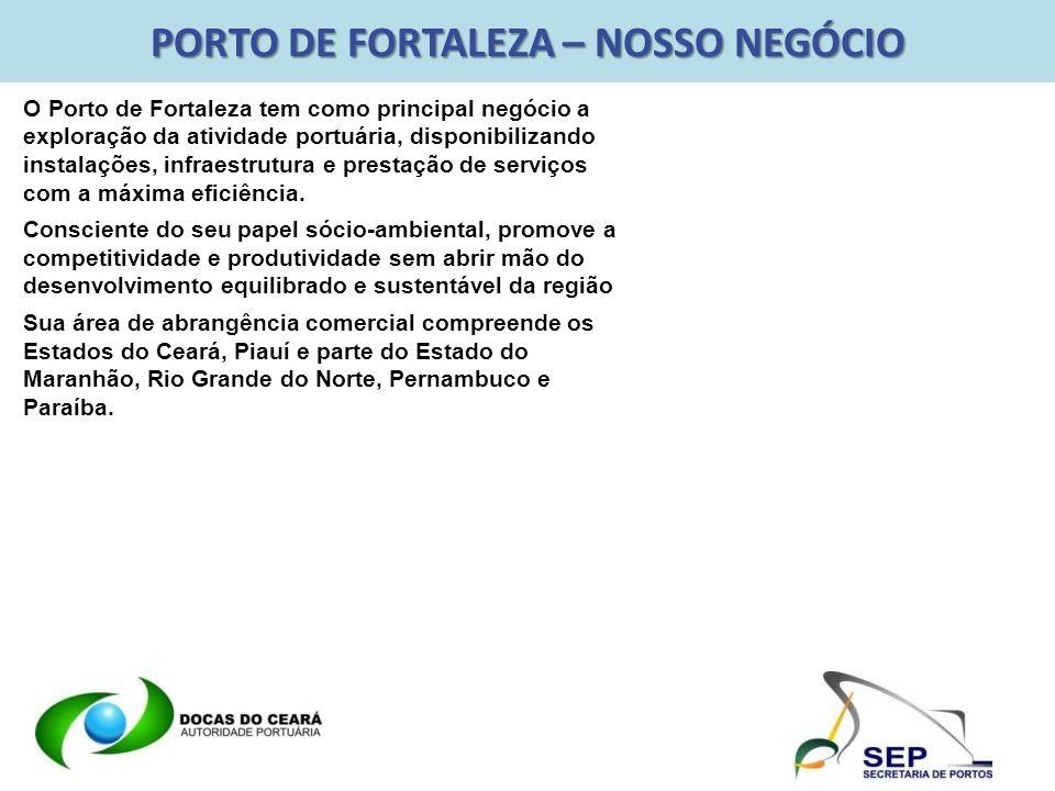 PORTO DE FORTALEZA – NOSSO NEGÓCIO O Porto de Fortaleza tem como principal negócio a exploração da atividade portuária, disponibilizando instalações,