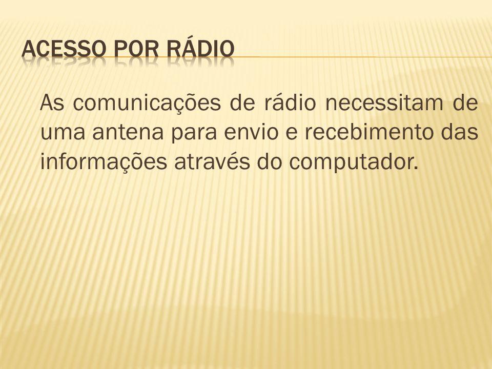 As comunicações de rádio necessitam de uma antena para envio e recebimento das informações através do computador.