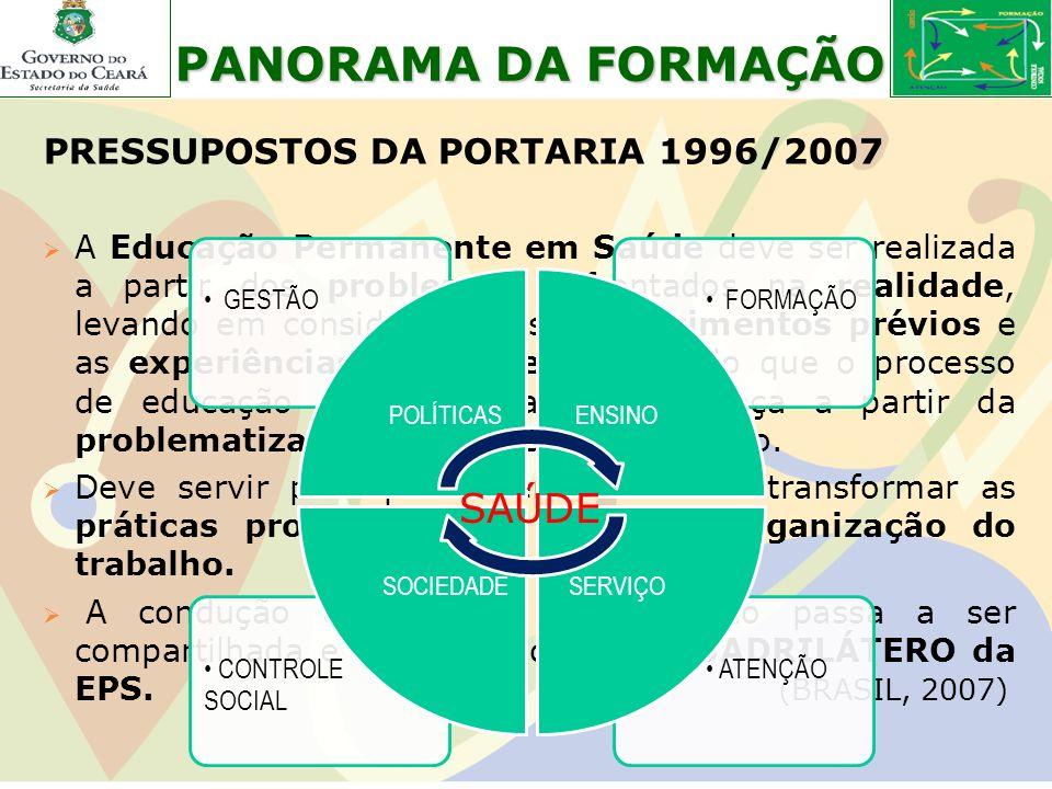 PRESSUPOSTOS DA PORTARIA 1996/2007 A Educação Permanente em Saúde deve ser realizada a partir dos problemas enfrentados na realidade, levando em consi