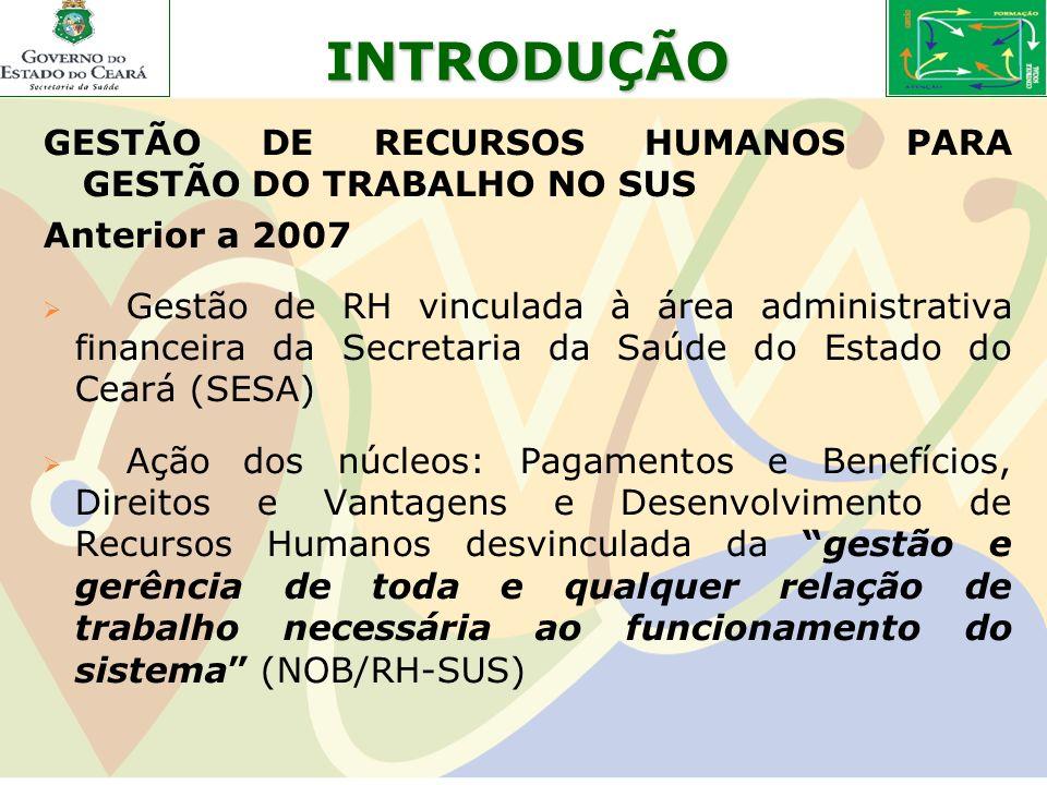 GESTÃO DE RECURSOS HUMANOS PARA GESTÃO DO TRABALHO NO SUS Anterior a 2007 Gestão de RH vinculada à área administrativa financeira da Secretaria da Saú