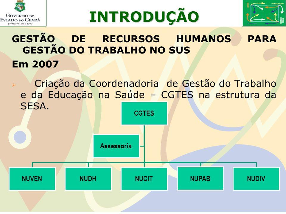GESTÃO DE RECURSOS HUMANOS PARA GESTÃO DO TRABALHO NO SUS Em 2007 Criação da Coordenadoria de Gestão do Trabalho e da Educação na Saúde – CGTES na est
