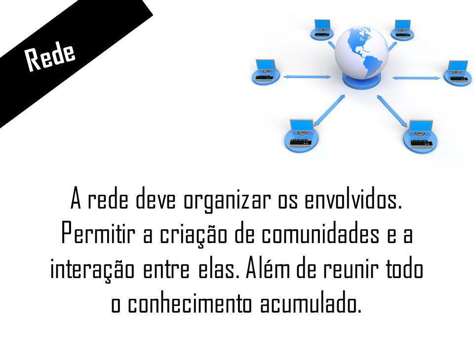 Rede Foco na Aprendizagem Cooperativa, a partir da implantação de uma rede virtual. A direção mais promissora, que por sinal traduz a perspectiva da i