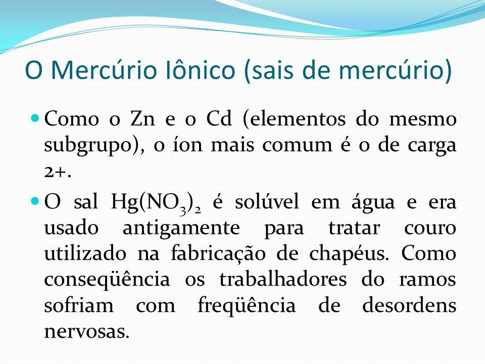 O Mercúrio Iônico (sais de mercúrio) Como o Zn e o Cd (elementos do mesmo subgrupo), o íon mais comum é o de carga 2+. O sal Hg(NO 3 ) 2 é solúvel em