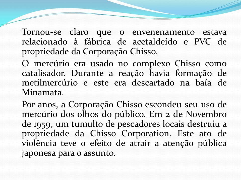 Tornou-se claro que o envenenamento estava relacionado à fábrica de acetaldeído e PVC de propriedade da Corporação Chisso. O mercúrio era usado no com