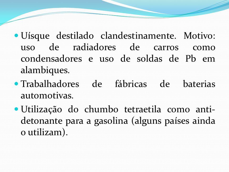Uísque destilado clandestinamente. Motivo: uso de radiadores de carros como condensadores e uso de soldas de Pb em alambiques. Trabalhadores de fábric