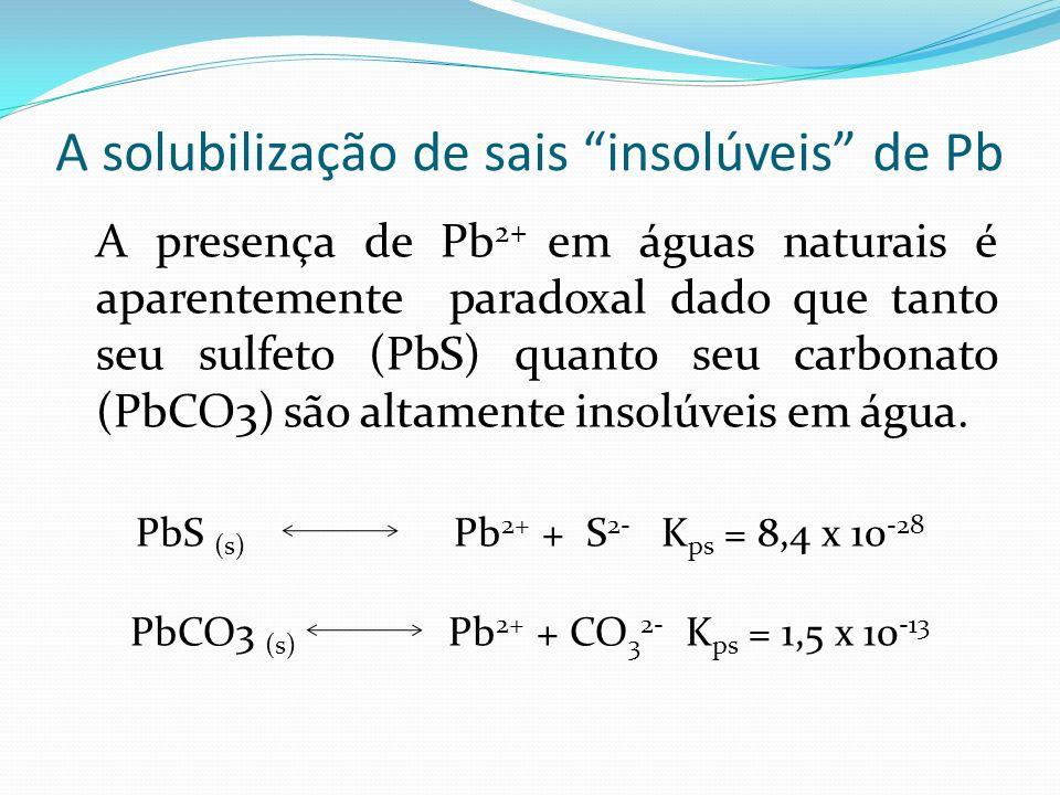 A solubilização de sais insolúveis de Pb A presença de Pb 2+ em águas naturais é aparentemente paradoxal dado que tanto seu sulfeto (PbS) quanto seu c