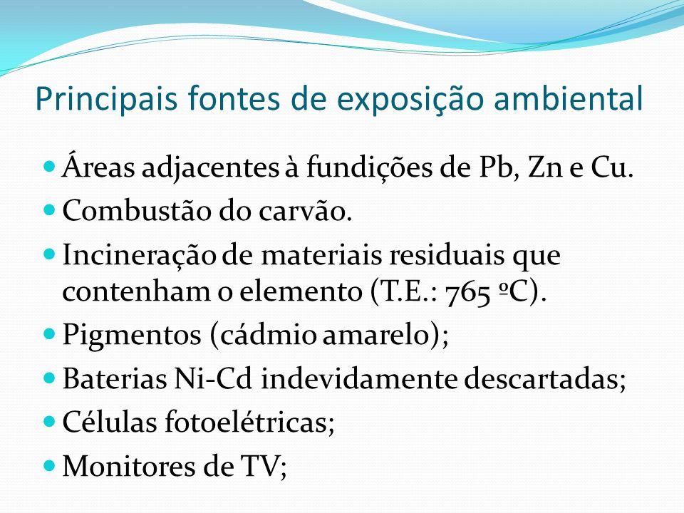 Principais fontes de exposição ambiental Áreas adjacentes à fundições de Pb, Zn e Cu. Combustão do carvão. Incineração de materiais residuais que cont