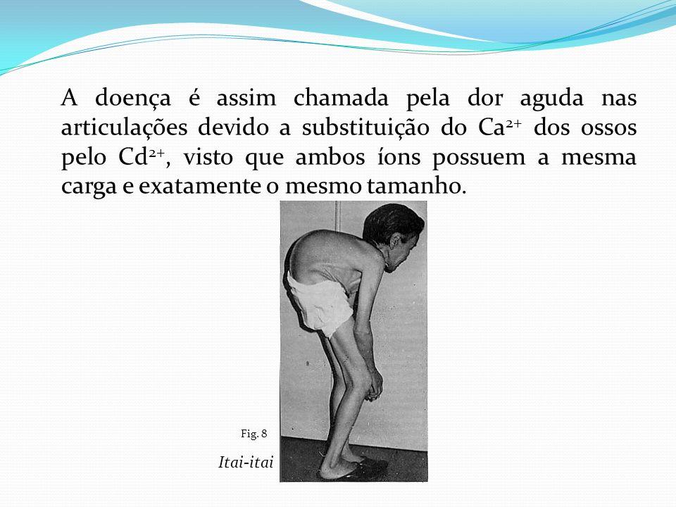A doença é assim chamada pela dor aguda nas articulações devido a substituição do Ca 2+ dos ossos pelo Cd 2+, visto que ambos íons possuem a mesma car