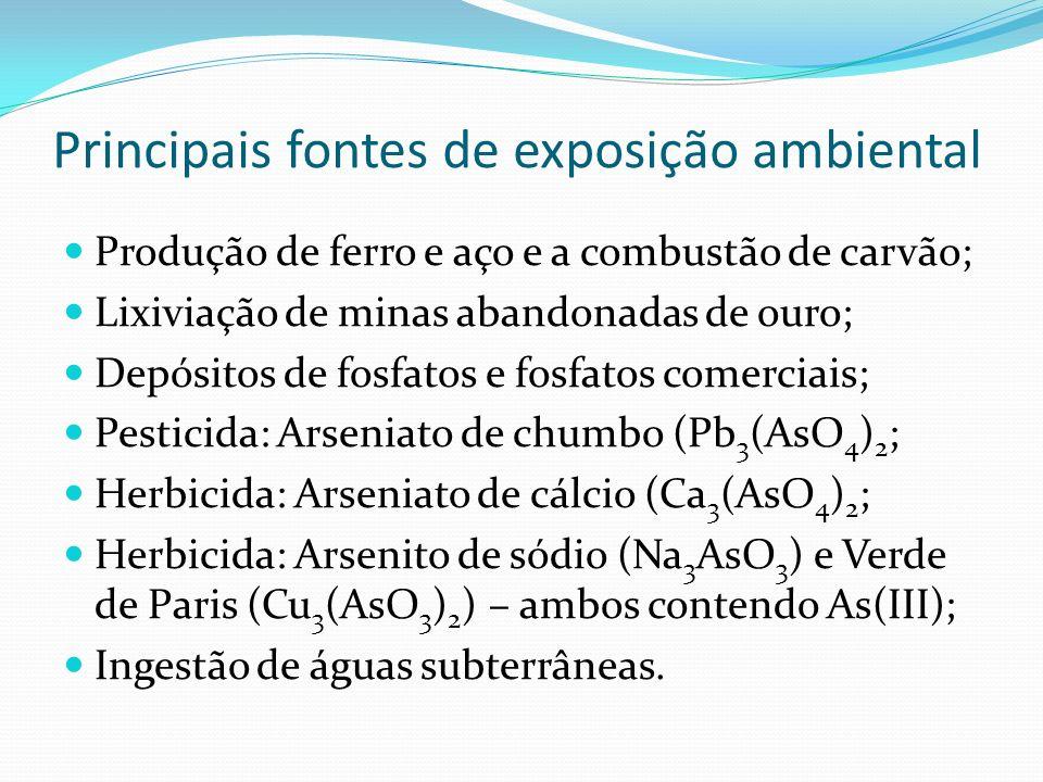 Principais fontes de exposição ambiental Produção de ferro e aço e a combustão de carvão; Lixiviação de minas abandonadas de ouro; Depósitos de fosfat