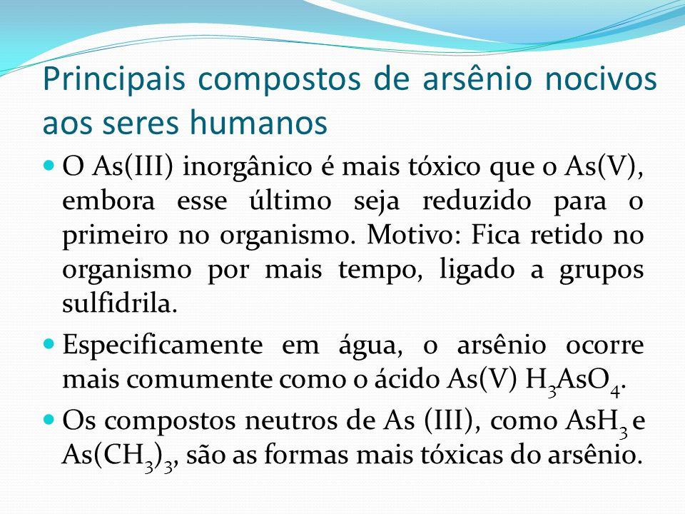 Principais compostos de arsênio nocivos aos seres humanos O As(III) inorgânico é mais tóxico que o As(V), embora esse último seja reduzido para o prim