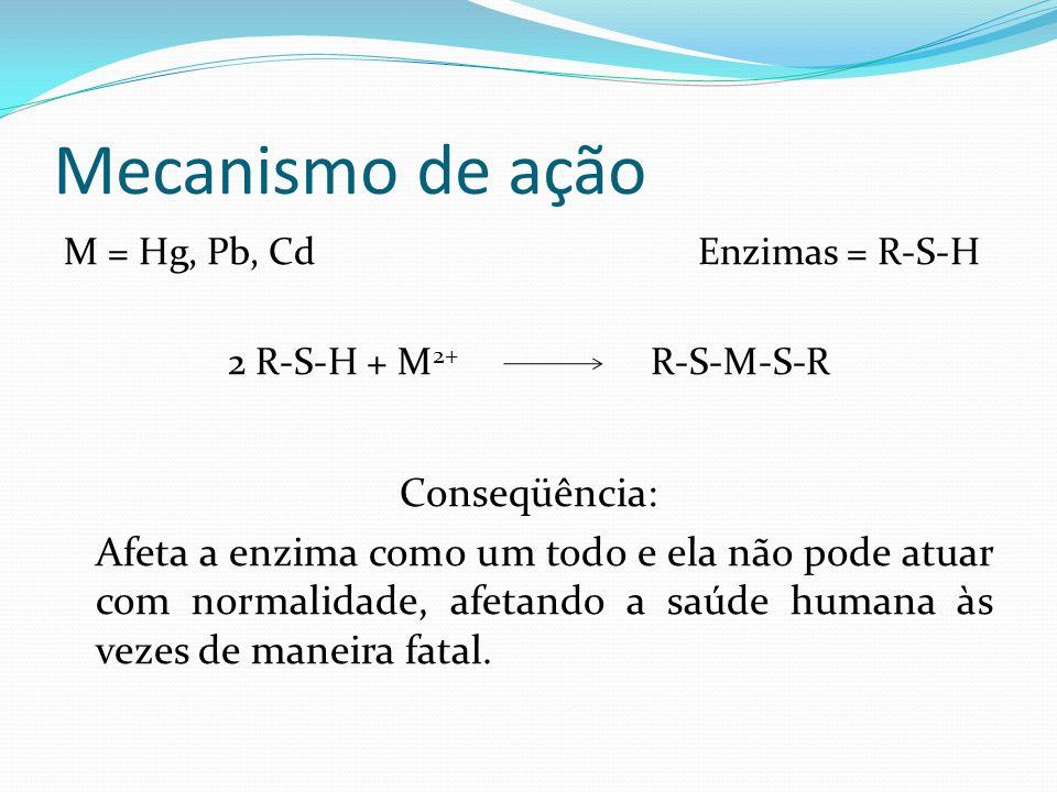 Mecanismo de ação M = Hg, Pb, CdEnzimas = R-S-H 2 R-S-H + M 2+ R-S-M-S-R Conseqüência: Afeta a enzima como um todo e ela não pode atuar com normalidad