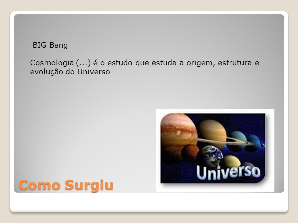 Como Surgiu BIG Bang Cosmologia (...) é o estudo que estuda a origem, estrutura e evolução do Universo