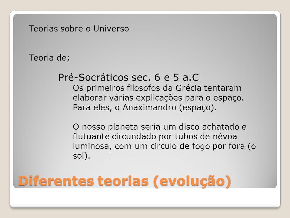 Diferentes teorias (evolução) Teorias sobre o Universo Teoria de; Pré-Socráticos sec. 6 e 5 a.C Os primeiros filosofos da Grécia tentaram elaborar vár