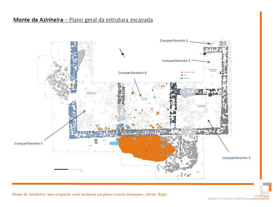 Monte da Azinheira – Plano geral da estrutura escavada Compartimento 1 Monte da Azinheira: uma ocupação rural moderna em pleno coração alentejano (Alv