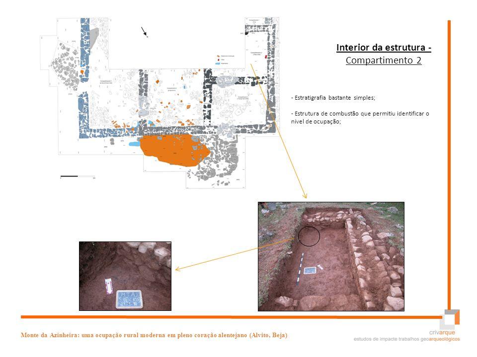 Interior da estrutura - Compartimento 2 Monte da Azinheira: uma ocupação rural moderna em pleno coração alentejano (Alvito, Beja) - Estratigrafia bast