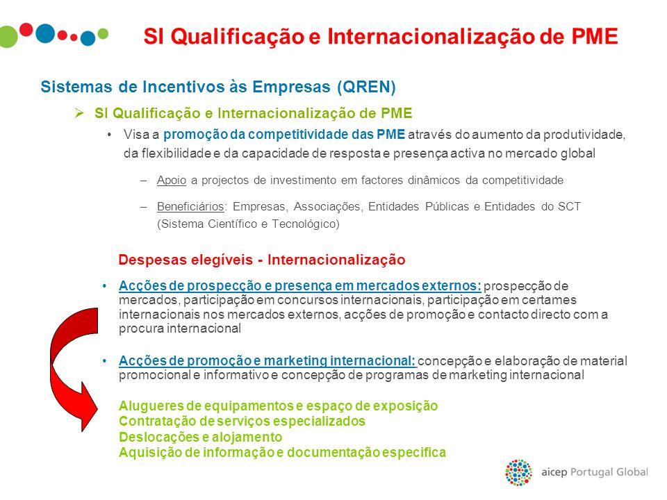 Sistemas de Incentivos às Empresas (QREN) SI Qualificação e Internacionalização de PME Visa a promoção da competitividade das PME através do aumento d
