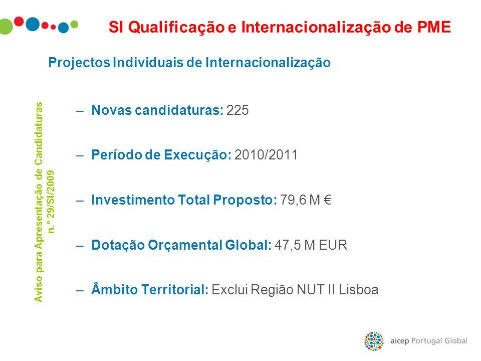 –Novas candidaturas: 225 –Período de Execução: 2010/2011 –Investimento Total Proposto: 79,6 M –Dotação Orçamental Global: 47,5 M EUR –Âmbito Territori