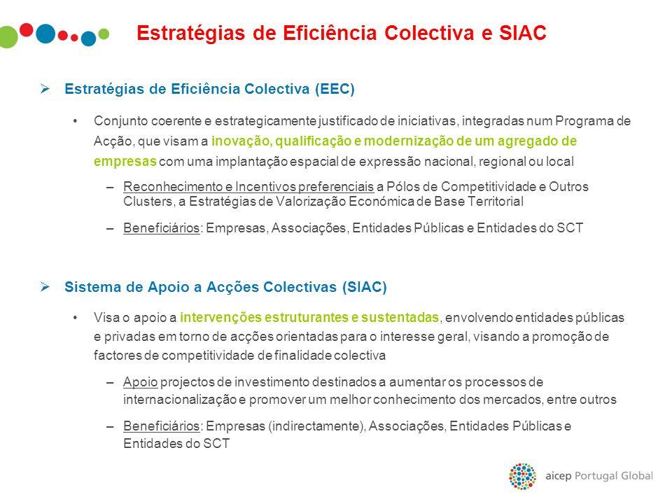 Estratégias de Eficiência Colectiva e SIAC Estratégias de Eficiência Colectiva (EEC) Conjunto coerente e estrategicamente justificado de iniciativas,