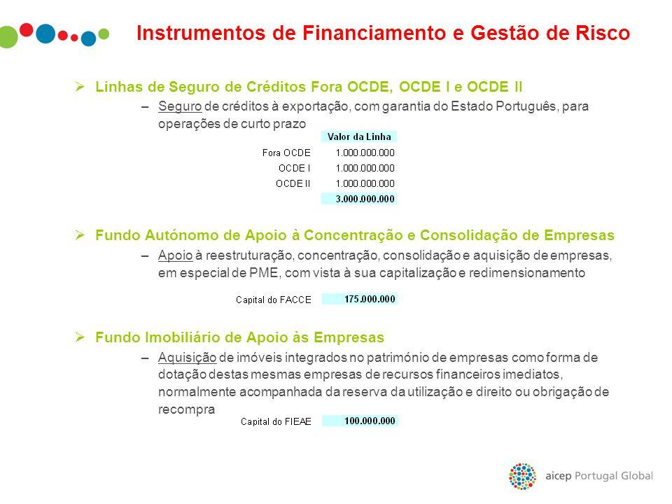 Instrumentos de Financiamento e Gestão de Risco Linhas de Seguro de Créditos Fora OCDE, OCDE I e OCDE II –Seguro de créditos à exportação, com garanti