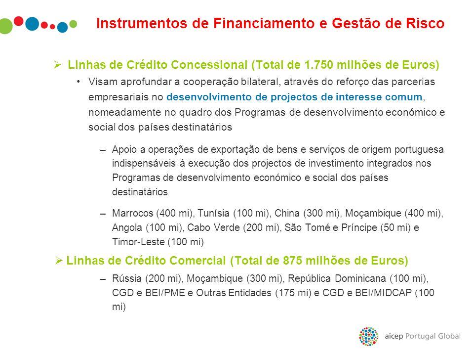 Instrumentos de Financiamento e Gestão de Risco Linhas de Crédito Concessional (Total de 1.750 milhões de Euros) Visam aprofundar a cooperação bilater