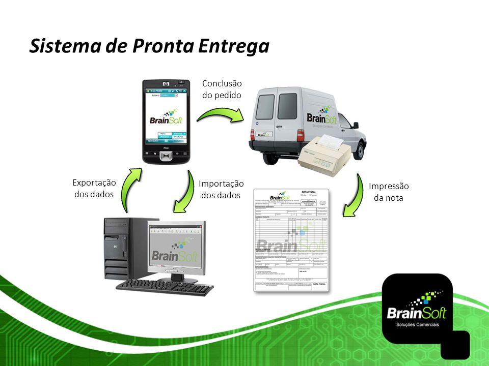 Sistema de Pronta Entrega Exportação dos dados Importação dos dados Conclusão do pedido Impressão da nota