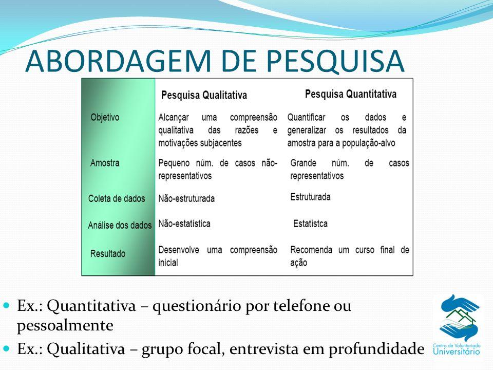 ABORDAGEM DE PESQUISA Ex.: Quantitativa – questionário por telefone ou pessoalmente Ex.: Qualitativa – grupo focal, entrevista em profundidade