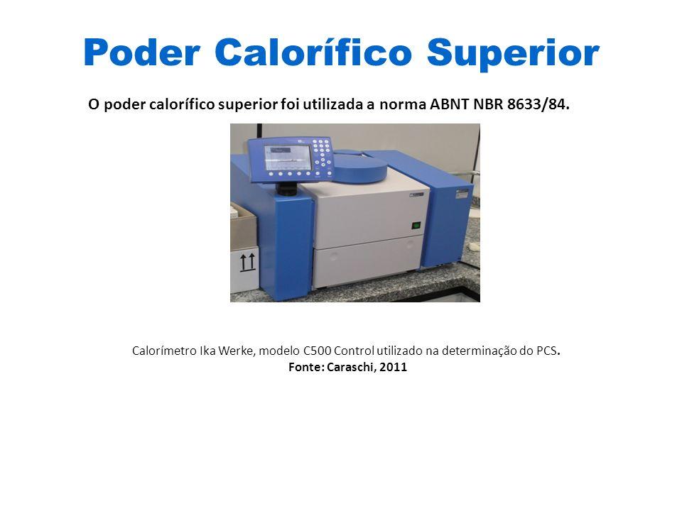 Poder Calorífico Superior O poder calorífico superior foi utilizada a norma ABNT NBR 8633/84. Calorímetro Ika Werke, modelo C500 Control utilizado na