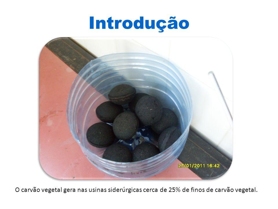 Introdução O carvão vegetal gera nas usinas siderúrgicas cerca de 25% de finos de carvão vegetal.