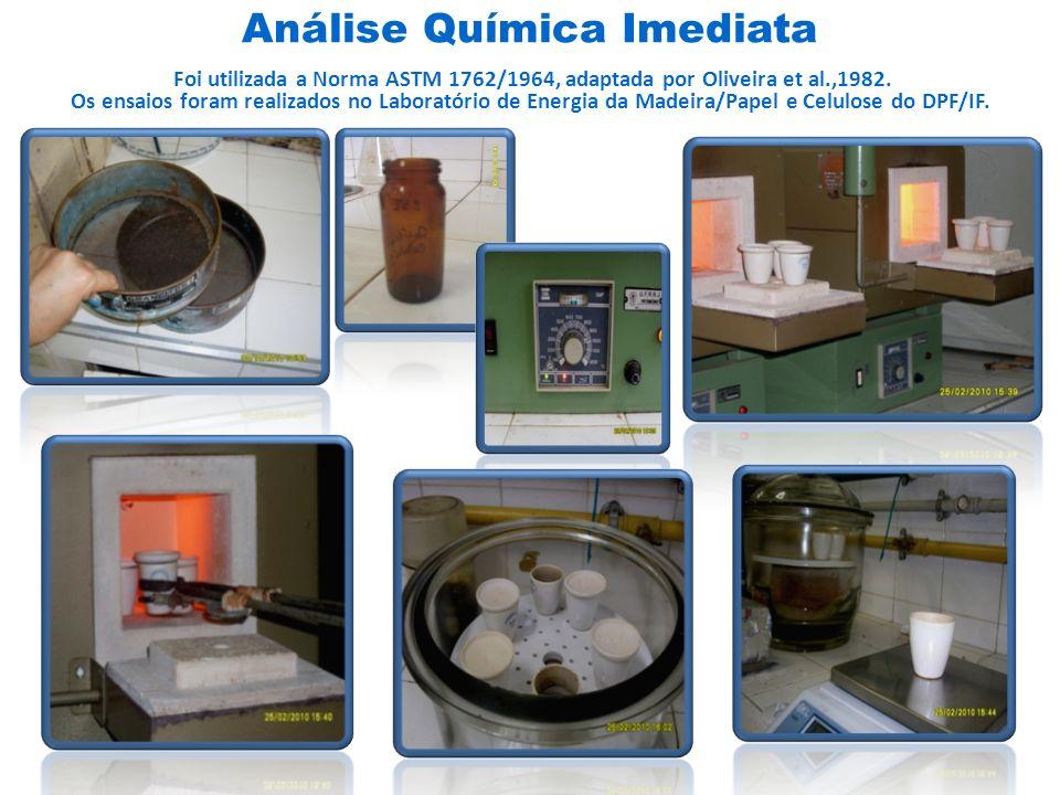 Pesagem em balança analítica Dessecador com sílica por 10 minutos Cadinho com as amostras 6 minutos no interior da mufla com a porta fechada.