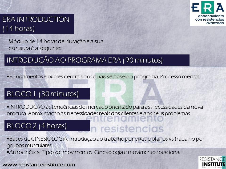 www.resistanceinstitute.com BLOCO 1 (30 minutos) Bases de CINESIOLOGiA. Introdução ao trabalho por eixos e planos vs trabalho por grupos musculares Ar