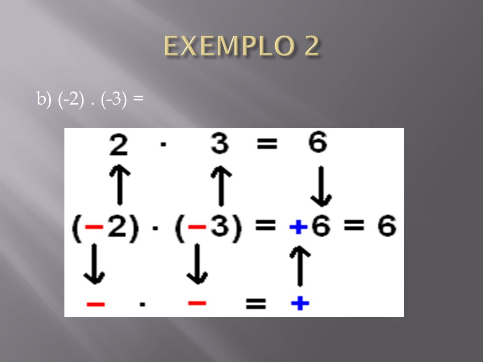 b) (-2). (-3) =