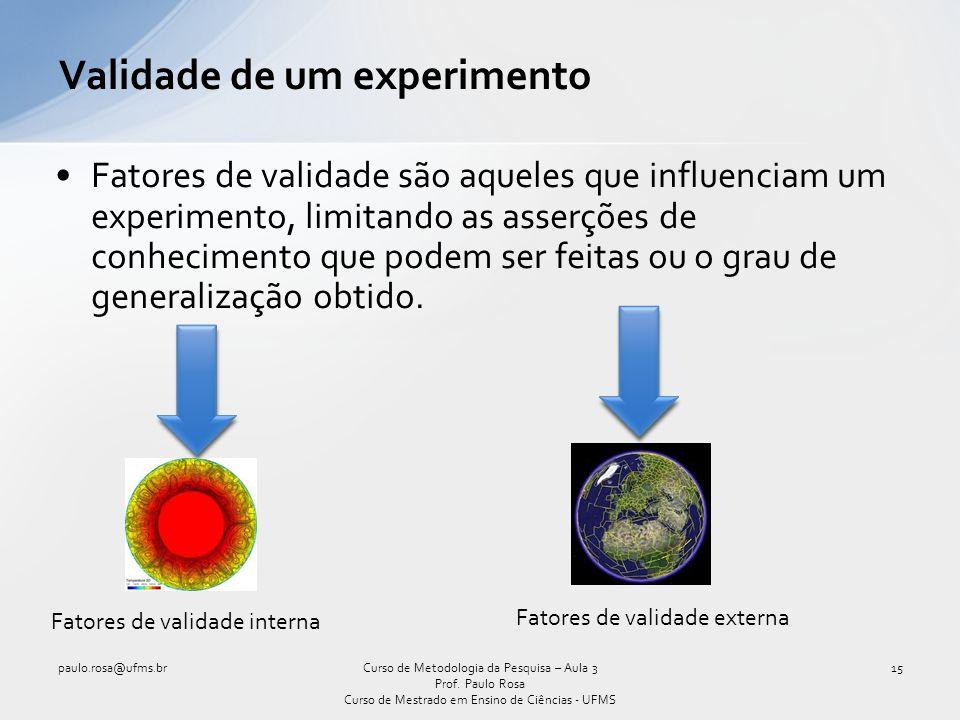 Validade de um experimento Fatores de validade são aqueles que influenciam um experimento, limitando as asserções de conhecimento que podem ser feitas