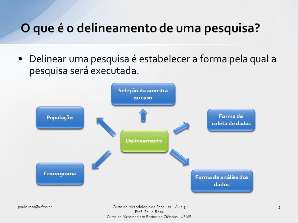 Delinear uma pesquisa é estabelecer a forma pela qual a pesquisa será executada. O que é o delineamento de uma pesquisa? paulo.rosa@ufms.br3Curso de M