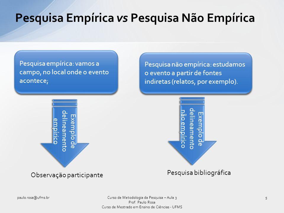 Pesquisa Empírica vs Pesquisa Não Empírica paulo.rosa@ufms.br5Curso de Metodologia da Pesquisa – Aula 3 Prof. Paulo Rosa Curso de Mestrado em Ensino d