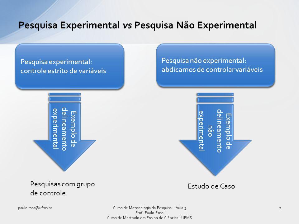 Pesquisa Experimental vs Pesquisa Não Experimental paulo.rosa@ufms.br7Curso de Metodologia da Pesquisa – Aula 3 Prof. Paulo Rosa Curso de Mestrado em