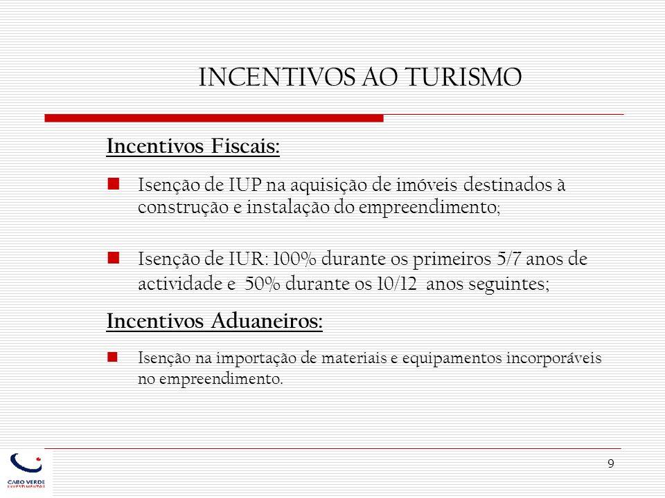 9 Incentivos Fiscais: Isenção de IUP na aquisição de imóveis destinados à construção e instalação do empreendimento ; Isenção de IUR: 100% durante os