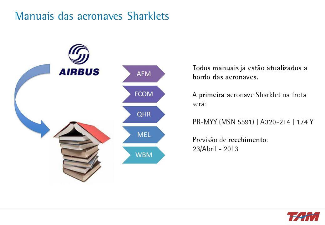 Manuais das aeronaves Sharklets Todos manuais já estão atualizados a bordo das aeronaves. A primeira aeronave Sharklet na frota será: PR-MYY (MSN 5591