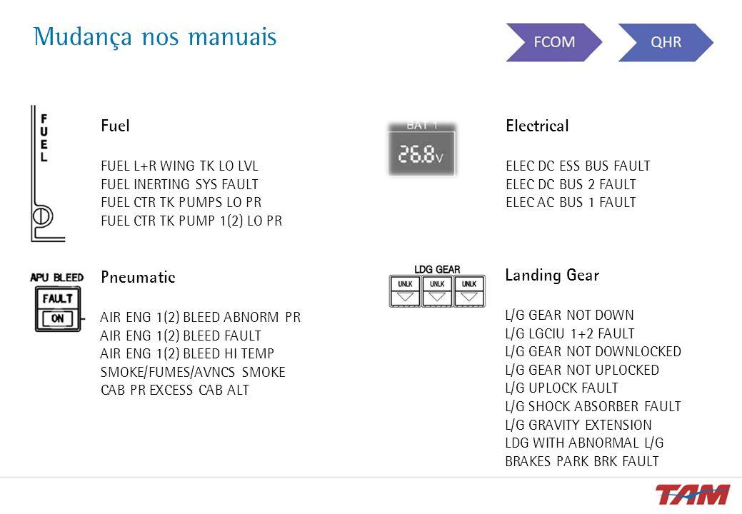 Mudança nos manuais Landing Gear L/G GEAR NOT DOWN L/G LGCIU 1+2 FAULT L/G GEAR NOT DOWNLOCKED L/G GEAR NOT UPLOCKED L/G UPLOCK FAULT L/G SHOCK ABSORB