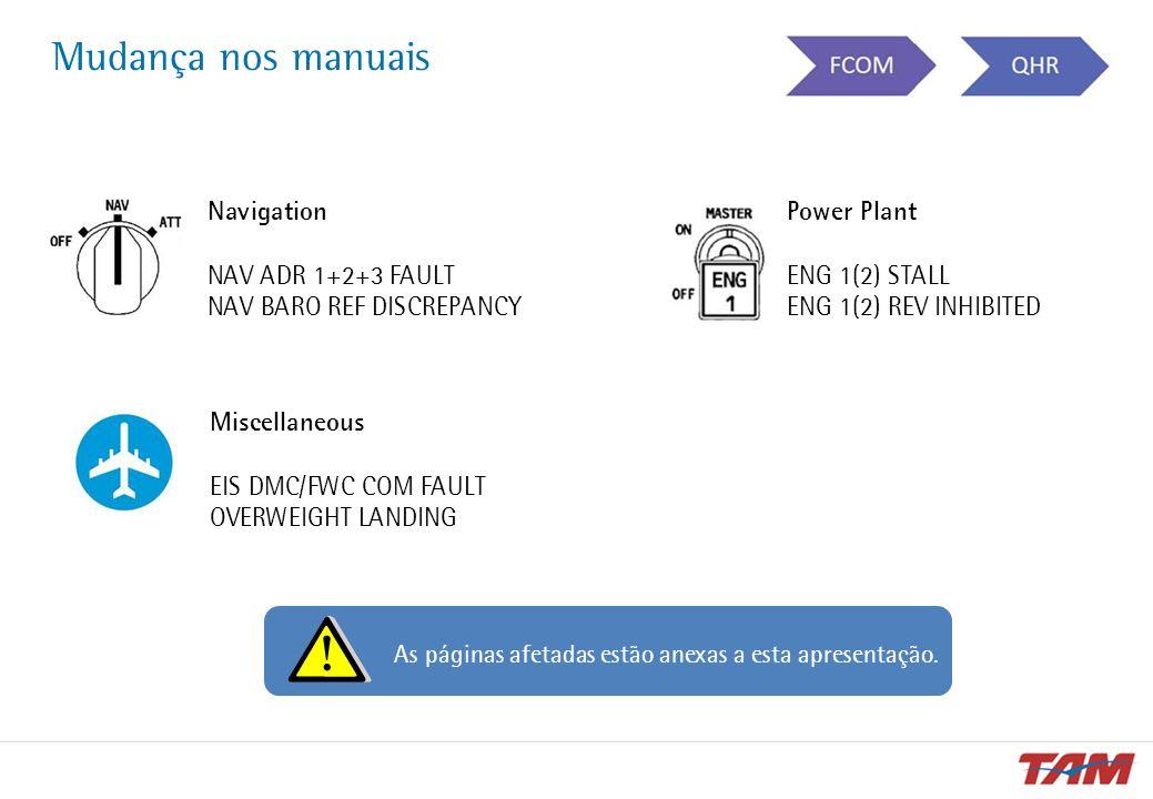 Mudança nos manuais Power Plant ENG 1(2) STALL ENG 1(2) REV INHIBITED Navigation NAV ADR 1+2+3 FAULT NAV BARO REF DISCREPANCY Miscellaneous EIS DMC/FW