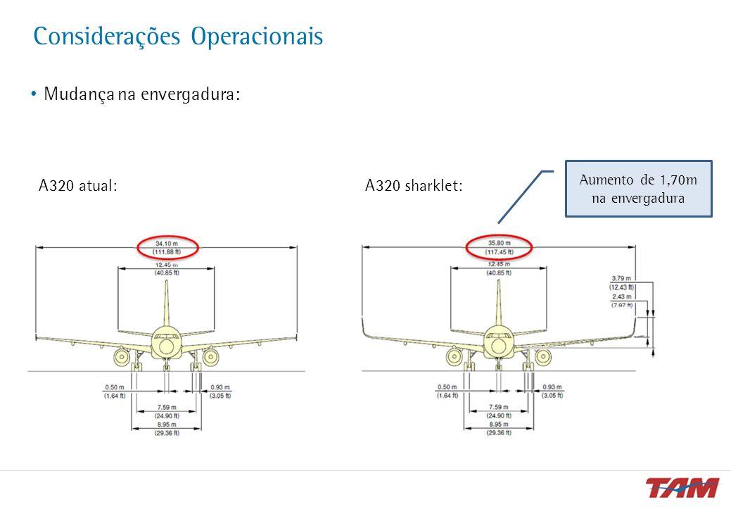 Mudança na envergadura: A320 atual: A320 sharklet: Aumento de 1,70m na envergadura