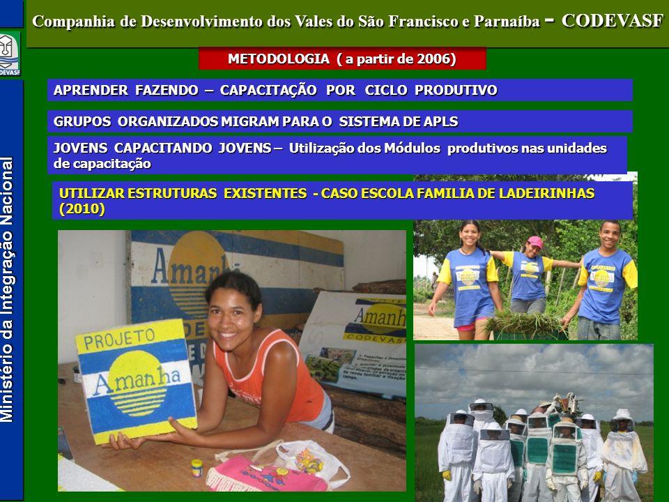 Ministério da Integração Nacional Companhia de Desenvolvimento dos Vales do São Francisco e Parnaíba - CODEVASF METODOLOGIA ( a partir de 2006) APREND