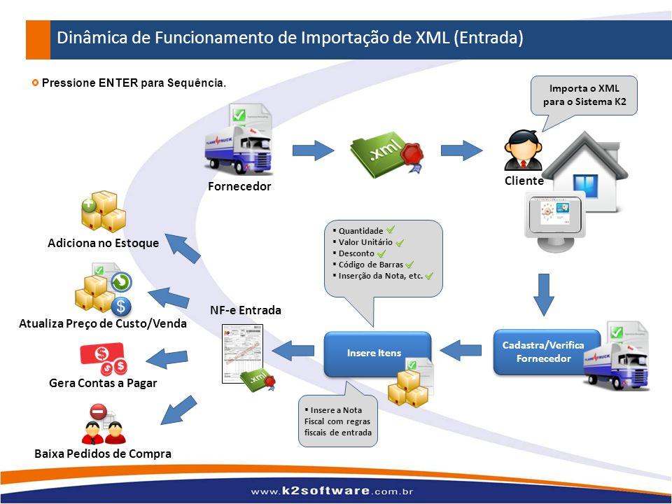 Dinâmica de Funcionamento de Importação de XML (Entrada) Importa o XML para o Sistema K2 Cadastra/Verifica Fornecedor Insere Itens Cliente NF-e Entrad