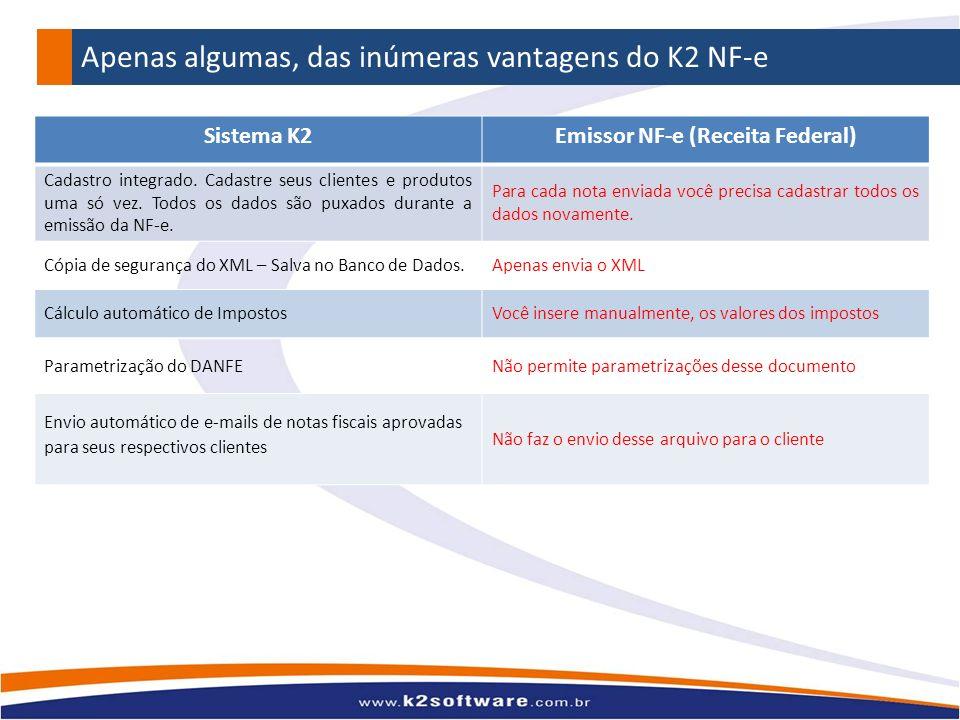 Sistema K2Emissor NF-e (Receita Federal) Cadastro integrado. Cadastre seus clientes e produtos uma só vez. Todos os dados são puxados durante a emissã