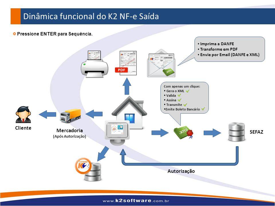 Dinâmica funcional do K2 NF-e Saída Com apenas um clique: Gera o XML Valida Assina Transmite Emite Boleto Bancário SEFAZ Autorização Cliente Mercadori