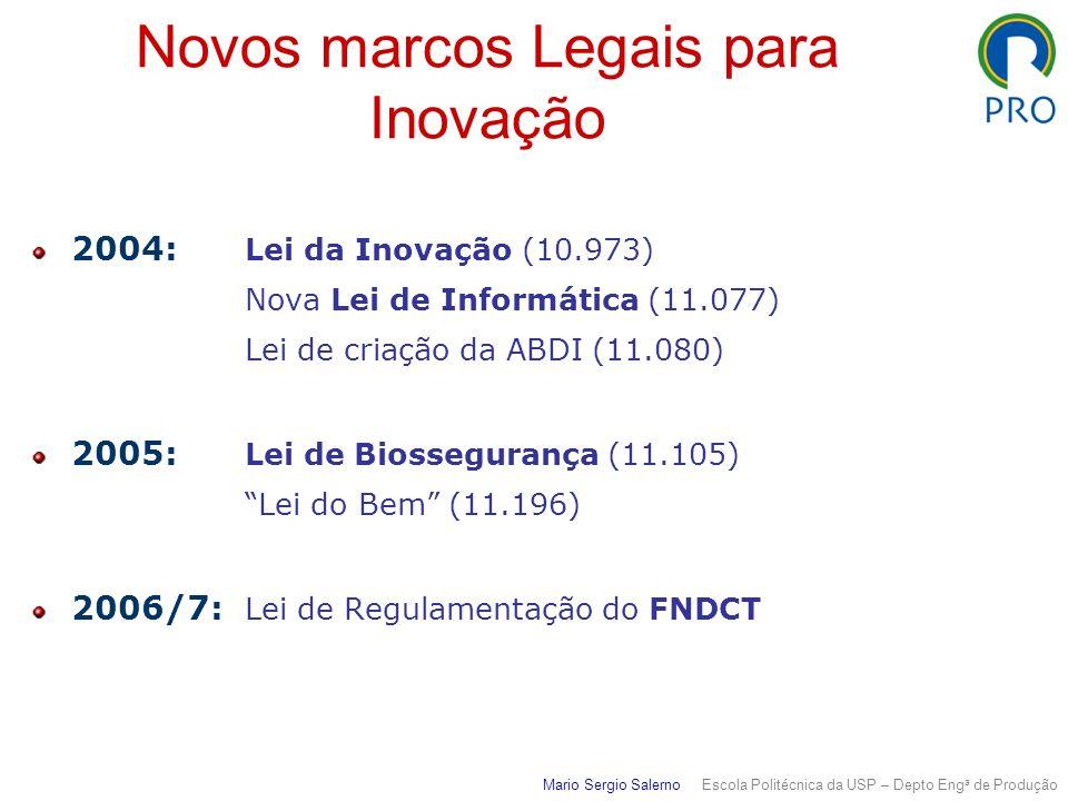 Novos marcos Legais para Inovação Mario Sergio Salerno Escola Politécnica da USP – Depto Eng a de Produção 2004: Lei da Inovação (10.973) Nova Lei de Informática (11.077) Lei de criação da ABDI (11.080) 2005: Lei de Biossegurança (11.105) Lei do Bem (11.196) 2006/7: Lei de Regulamentação do FNDCT