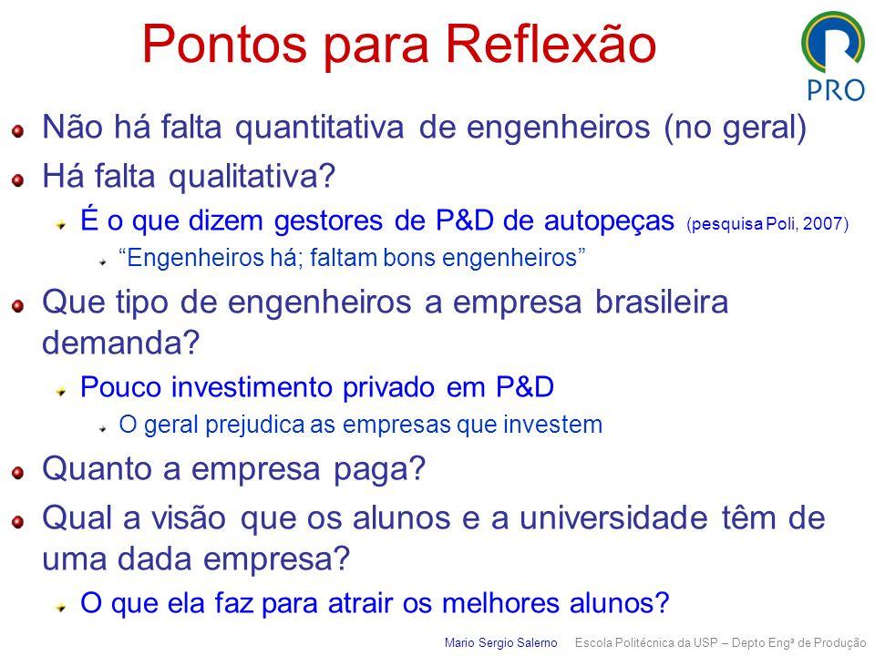Mario Sergio Salerno Escola Politécnica da USP – Depto Eng a de Produção Pontos para Reflexão Não há falta quantitativa de engenheiros (no geral) Há falta qualitativa.