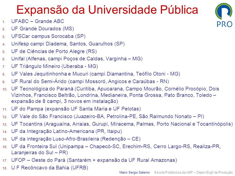 Expansão da Universidade Pública 1. UFABC – Grande ABC 2. UF Grande Dourados (MS) 3. UFSCar campus Sorocaba (SP) 4. Unifesp campi Diadema, Santos, Gua